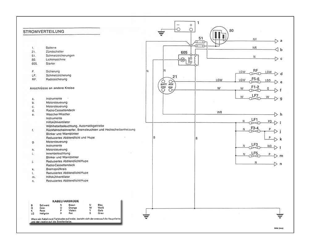 Stromverteilung und Schaltplan für Mini SPI
